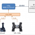 Win8.1とフライトスティック奮闘記1