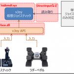 Win8.1とフライトスティック奮闘記3